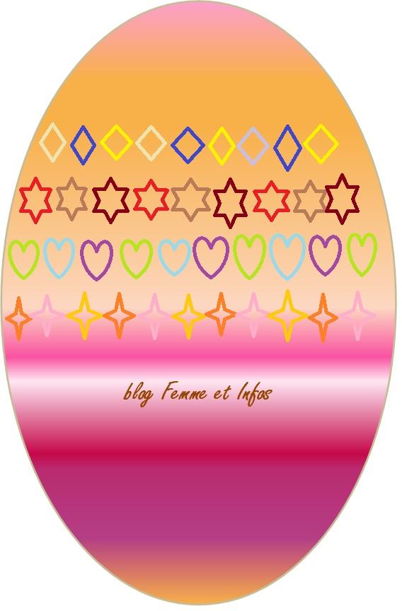 oeuf de Pâques blog femme et infos