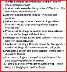 10-astuces-pour-booster-la-visibilite-de-votre-blog-wordpress