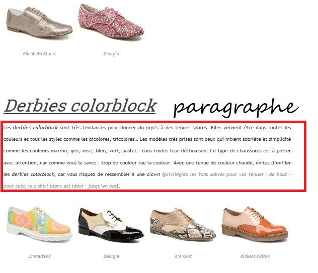 balise paragraphe